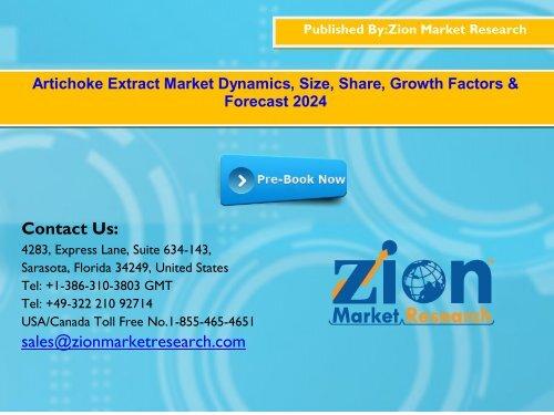 Global Artichoke Extract Market, 2016–2024