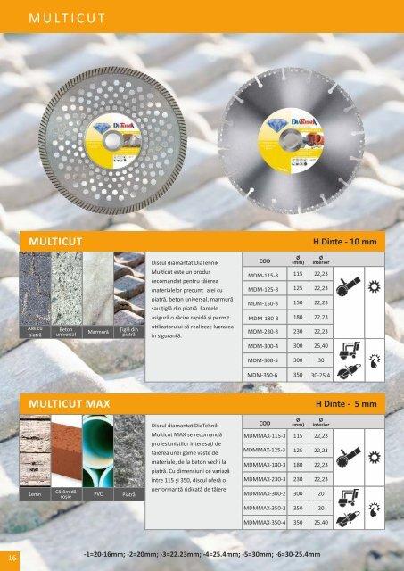 Catalog DiaTehnik - Discuri diamantate 2017