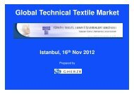 Textile added value chain (2010) – [mn t]