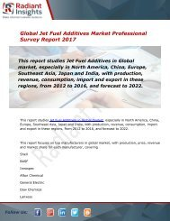 2017 Market Professional Survey explores the Global Jet Fuel Additives Industry Growth:Radiant Insights, Inc