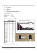Prüfbericht Nr: HP-06525 - Page 4
