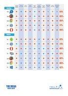 HTML5 Cheatsheet - Page 6
