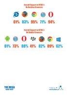 HTML5 Cheatsheet - Page 7