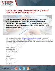 Insulating Concrete Form (ICF) Market Analysis by Size, Status Share, Industry Trends & Growth:Radiant Insights, Inc