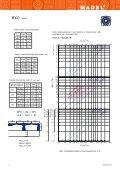 703-RXO DE.pdf - Seite 7
