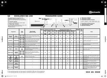 KitchenAid EXCELLENCE WA 1200 - EXCELLENCE WA 1200 EN (855454403000) Scheda programmi