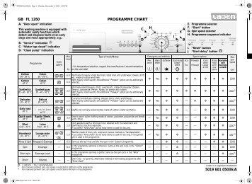 KitchenAid FL 1260 - FL 1260 EN (858090529000) Scheda programmi