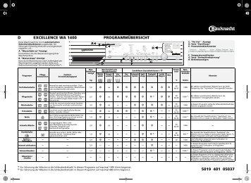 KitchenAid EXCELLENCE WA 1400 - EXCELLENCE WA 1400 DE (855454303000) Scheda programmi