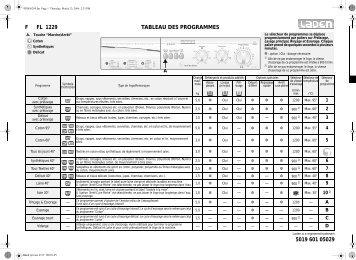 KitchenAid FL 1229 - FL 1229 FR (858002629600) Scheda programmi