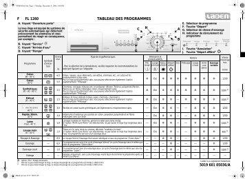 KitchenAid FL 1260 - FL 1260 FR (858090529000) Scheda programmi