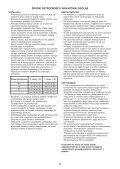 KitchenAid BDP28A+ - BDP28A+ PL (855035838000) Istruzioni per l'Uso - Page 2
