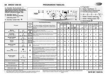 KitchenAid COD GRESITAWO/D 1200 - COD GRESITAWO/D 1200 SK (859235710000) Scheda programmi