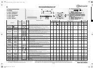 KitchenAid EXCELLENCE STEAM - EXCELLENCE STEAM DE (858363612000) Scheda programmi