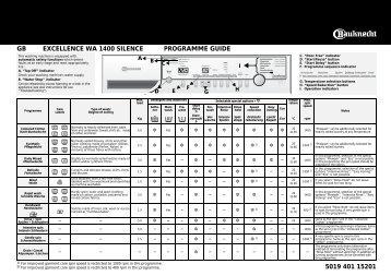 KitchenAid EXCELLENCE SILENCE 1400 - EXCELLENCE SILENCE 1400 EN (858355203900) Scheda programmi