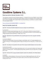 Goodtime Systems SL, Spain - Companies - Dato Capital