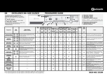 KitchenAid EXCELLENCE SILENCE 1600 - EXCELLENCE SILENCE 1600 EN (858355103900) Scheda programmi
