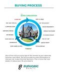 Find Your Dream Home! - Page 7