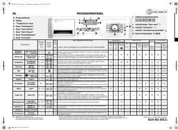 KitchenAid ECO GOLD 90 - ECO GOLD 90 NL (858366612100) Scheda programmi