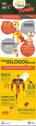 Why Every Brand Must have a Great Logo Design