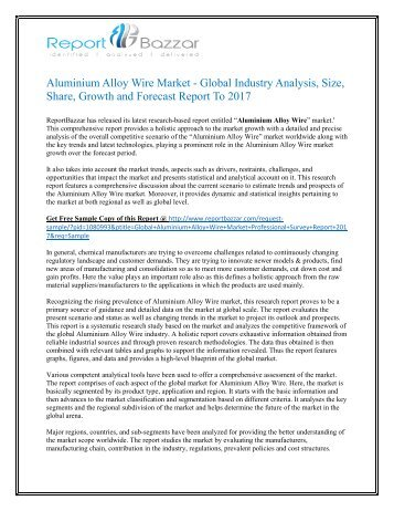 Aluminium Alloy Wire Market Analysis- Size, Share, overview, scope, Revenue, Gross Margin, Segment and Forecast 2022
