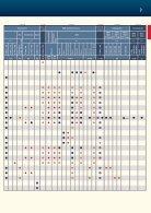 Leyendecker HolzLand - EGGER Lieferverzeichnis - Page 5
