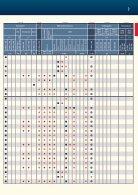 Leyendecker HolzLand - EGGER Lieferverzeichnis - Page 7
