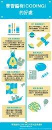 Benefits of kid's coding