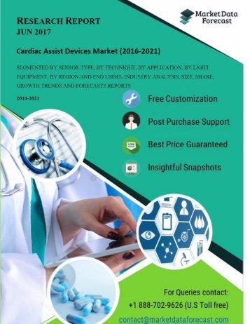cardiac assist devices Market Size Growth Factors revealed