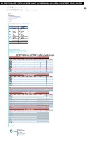 RV Reporte Diario Semana 38 La Rioja Tijuana Residencial - Colinas de California - Coto Bahía Residencial Tijuana - Abel Jiménez Líder de Ventad - Pruebas de Profesionalismo, Dedicación y Entrega vs Difamasión Emprendida por GIG