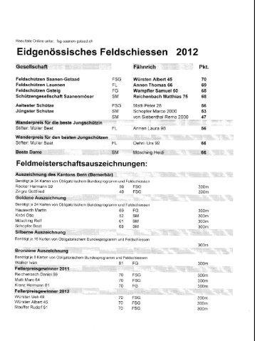 Ranglisten 300m - Feldschützen Saanen-Gstaad