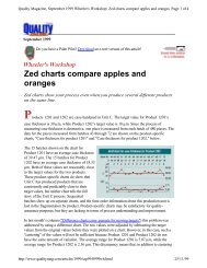 (Article).Wh_Zed charts compares oranges and apples