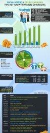 Alternative to Betting (Gambling) and Online Casino Gaming