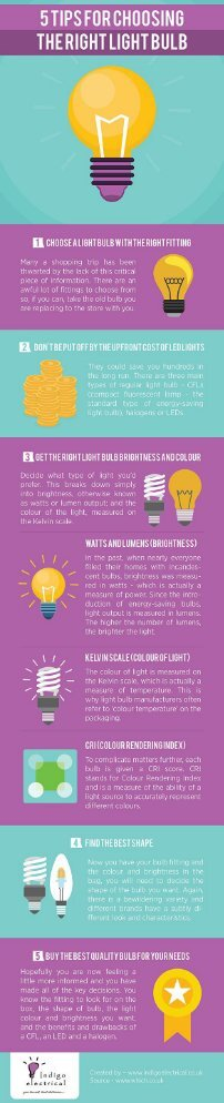 5 Tips For Choosing The Right Light Bulb