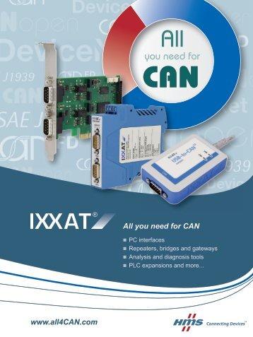 IXXAT BY HMS Catalog