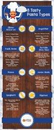 8 Tasty Pasta Types
