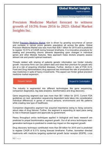 U.S. Precision Medicine Market contributed 65% of the North American revenue in 2015