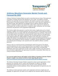 Arbitrary Waveform Generator Market