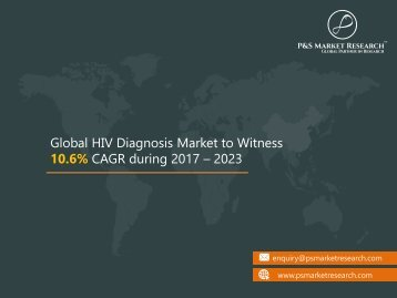 Global HIV Diagnosis Market