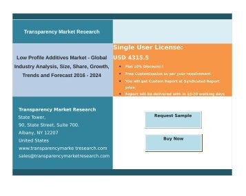 global nanocomposites market size analysis share Biocomposites market - global industry analysis, size, share, growth, trends, and forecast 2017 - 2025 size and share published in 2018-02-20 available for us$ 5795.