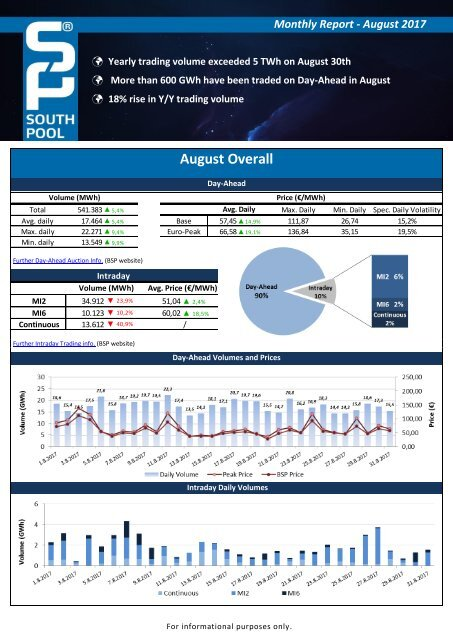 Trading report August 2017