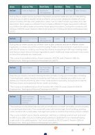 M0084268 Go Grow_digital brochure WEB - Page 7
