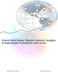 Global Steel Rebar Market (2016-2024)- Research Nester