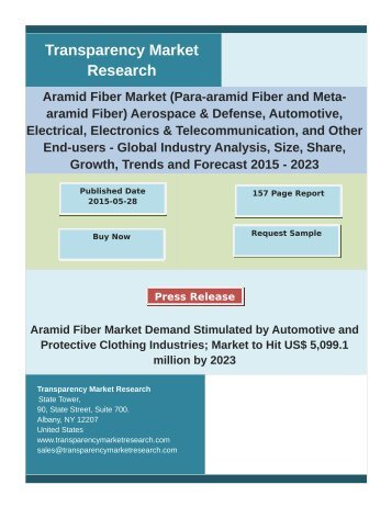 Something is. Nylon fiber market analysis