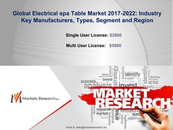 Global Electrical spa Table Market 2017 Manufacturers, Types, Application and Region