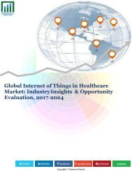 Global Internet of Things in Healthcare Market (2016-2024)- Research Nester