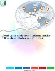 Global Lactic Acid Market (2016-2024)- Research Nester