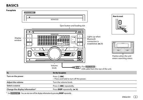 Kenwood DPX540BT - Car Electronics English,French,Spanish ... on jvc wiring diagram, nissan maxima audio wiring diagram, clarion wiring diagram, alpine wiring diagram, reading wiring diagram, samsung wiring diagram, jackson wiring diagram, apple wiring diagram, concord wiring diagram, lincoln wiring diagram, hayward wiring diagram, ge wiring diagram, rca wiring diagram, fisher wiring diagram, sony wiring diagram, jl audio wiring diagram, panasonic wiring diagram, pioneer wiring diagram, jensen wiring diagram, columbia wiring diagram,