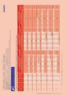 PurePro 150 Technical Data Sheet - Page 4