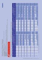 PurePro 150 Technical Data Sheet - Page 6
