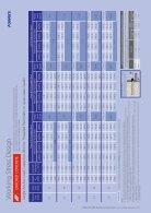 PurePro 150 Technical Data Sheet - Page 7